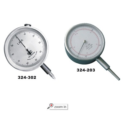Dial Indicators For Measuring Force and Hardness