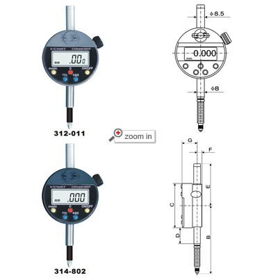 IP65 Digital Indicators(TOL/ABS)